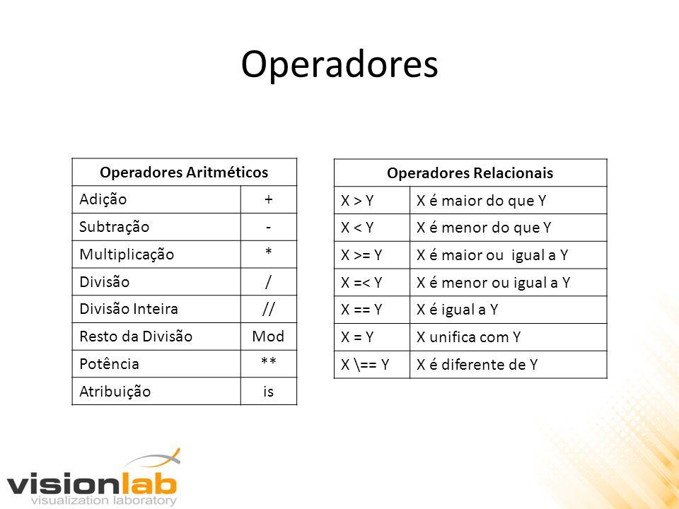 Operadores Aritméticos Operadores Relacionais