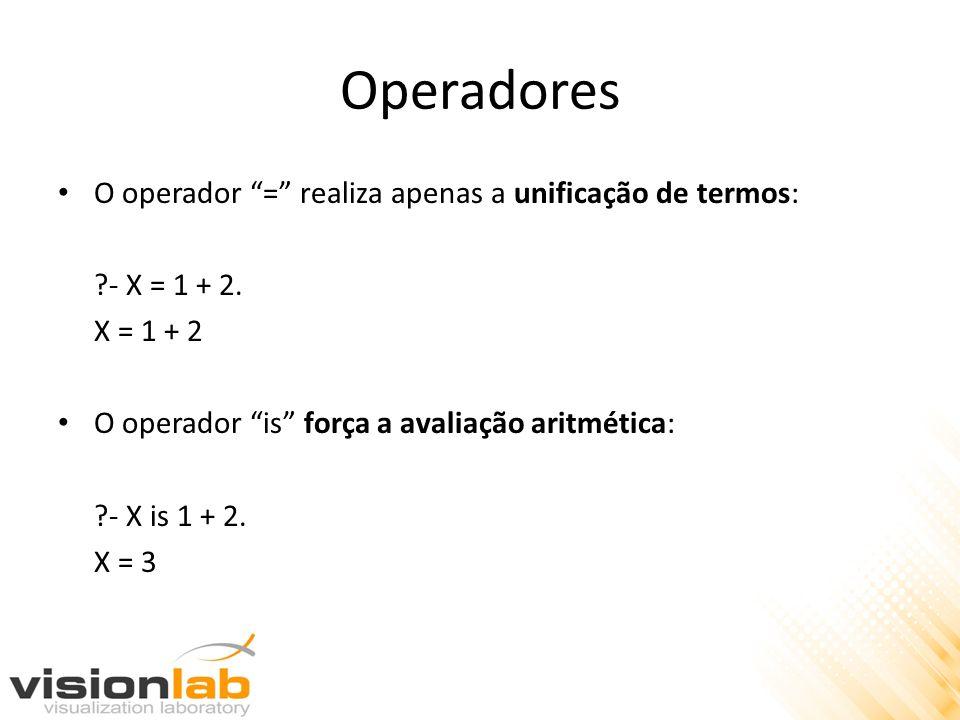 Operadores O operador = realiza apenas a unificação de termos: