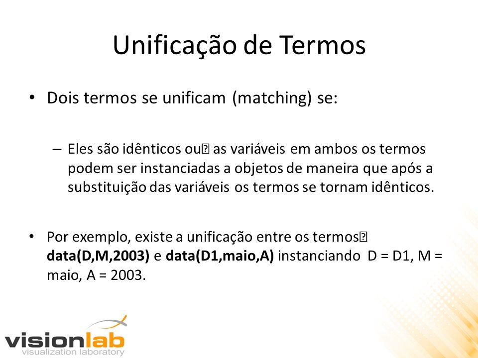 Unificação de Termos Dois termos se unificam (matching) se: