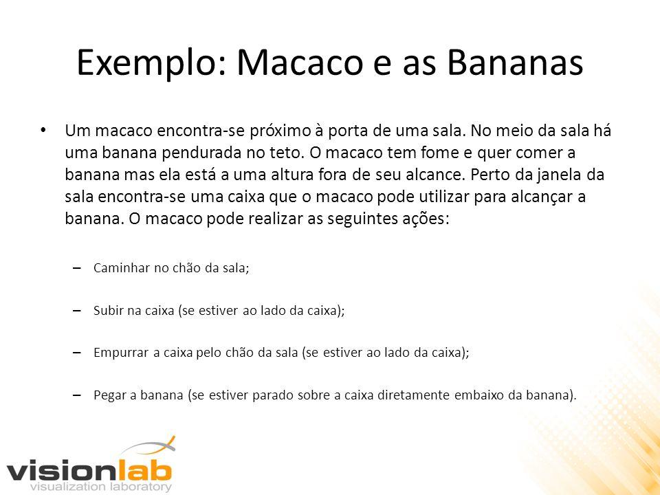 Exemplo: Macaco e as Bananas