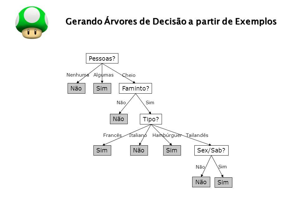 Gerando Árvores de Decisão a partir de Exemplos