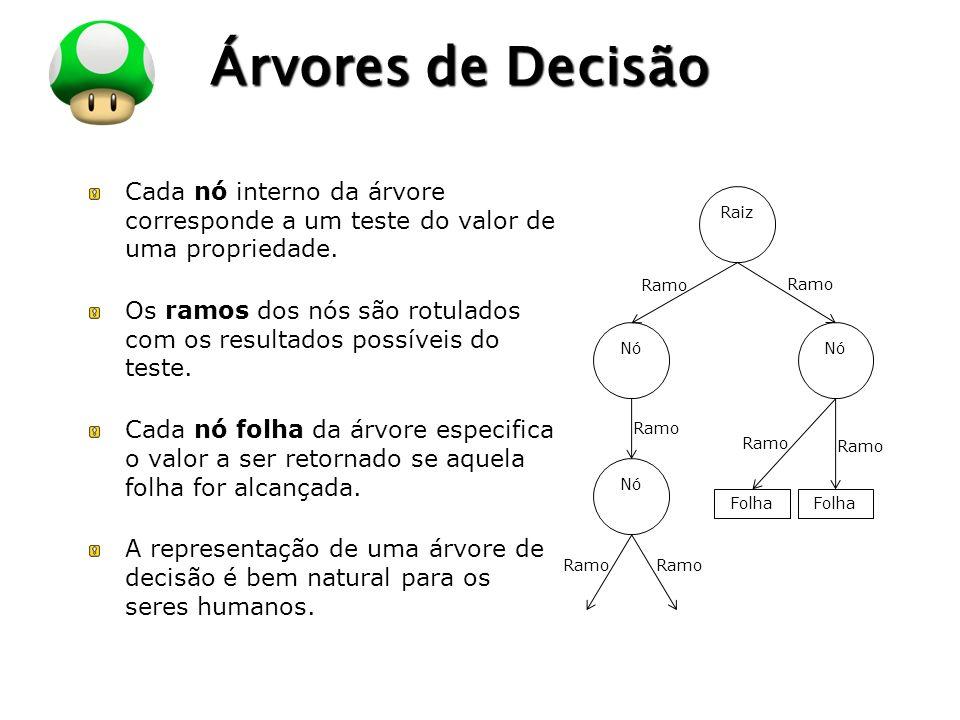 Árvores de Decisão Cada nó interno da árvore corresponde a um teste do valor de uma propriedade.
