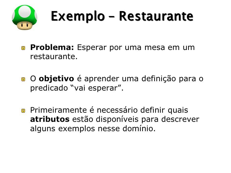 Exemplo – Restaurante Problema: Esperar por uma mesa em um restaurante. O objetivo é aprender uma definição para o predicado vai esperar .
