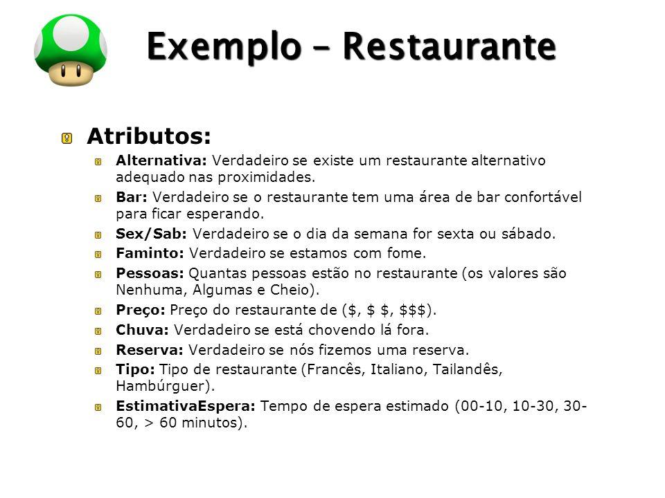 Exemplo – Restaurante Atributos: