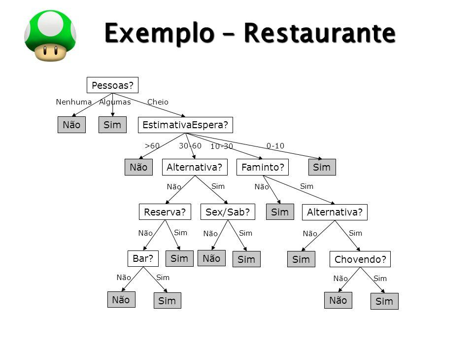 Exemplo – Restaurante Pessoas Não Sim EstimativaEspera Não