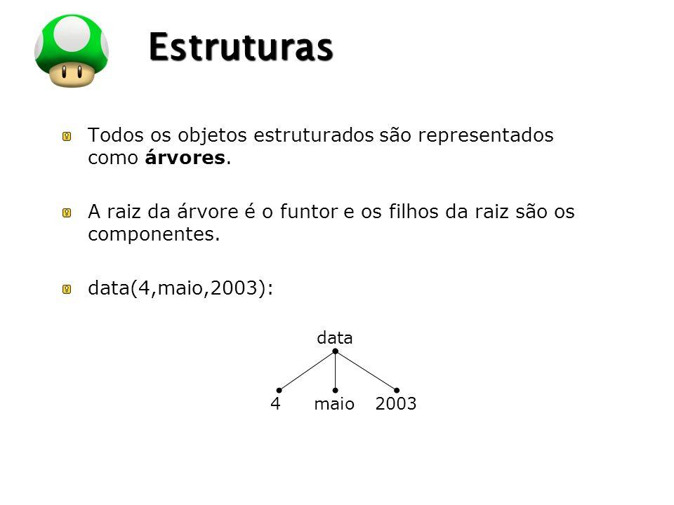 Estruturas Todos os objetos estruturados são representados como árvores. A raiz da árvore é o funtor e os filhos da raiz são os componentes.