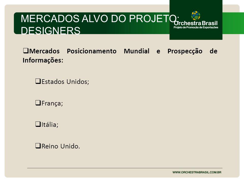 MERCADOS ALVO DO PROJETO: DESIGNERS
