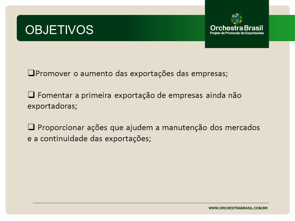 OBJETIVOS Promover o aumento das exportações das empresas;