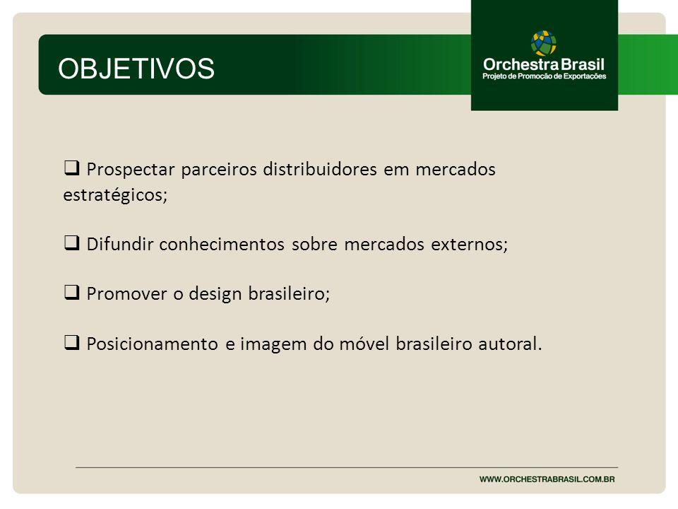 OBJETIVOS Prospectar parceiros distribuidores em mercados estratégicos; Difundir conhecimentos sobre mercados externos;