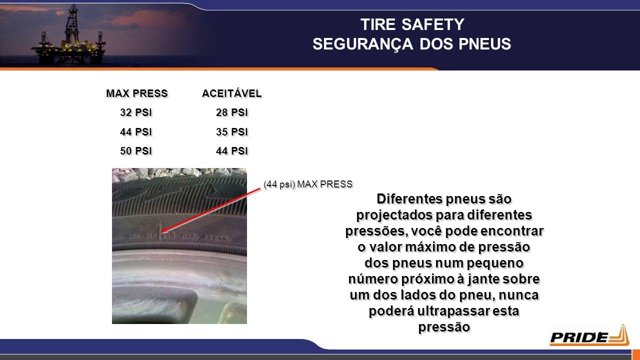 TIRE SAFETY SEGURANÇA DOS PNEUS
