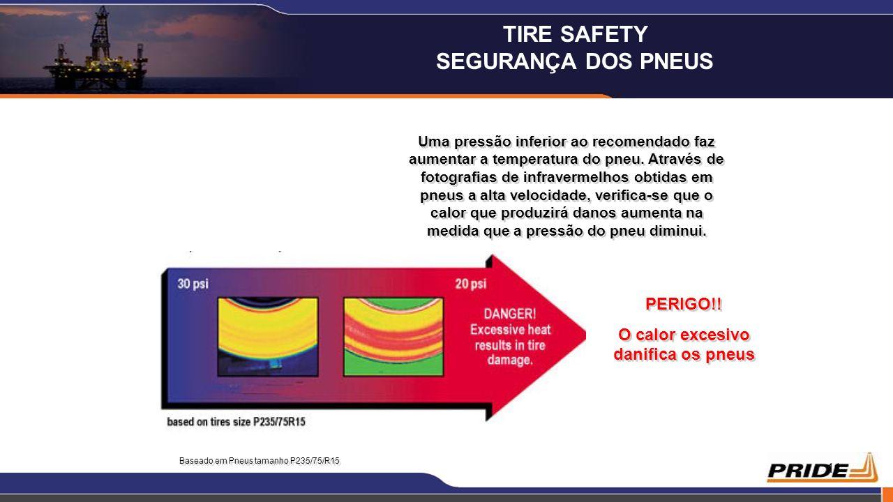 O calor excesivo danifica os pneus