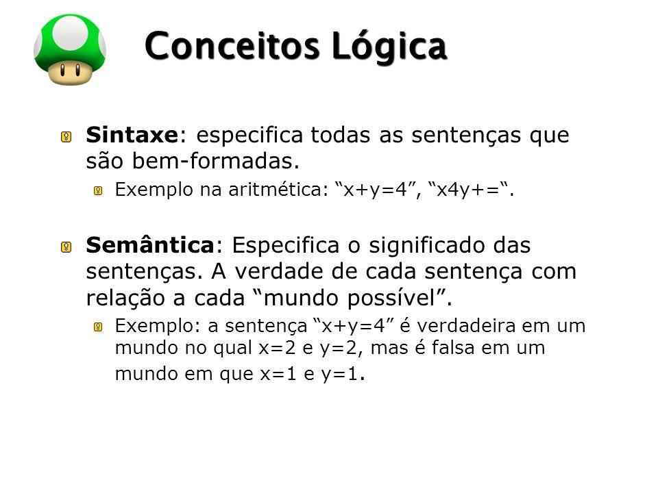 Conceitos Lógica Sintaxe: especifica todas as sentenças que são bem-formadas. Exemplo na aritmética: x+y=4 , x4y+= .
