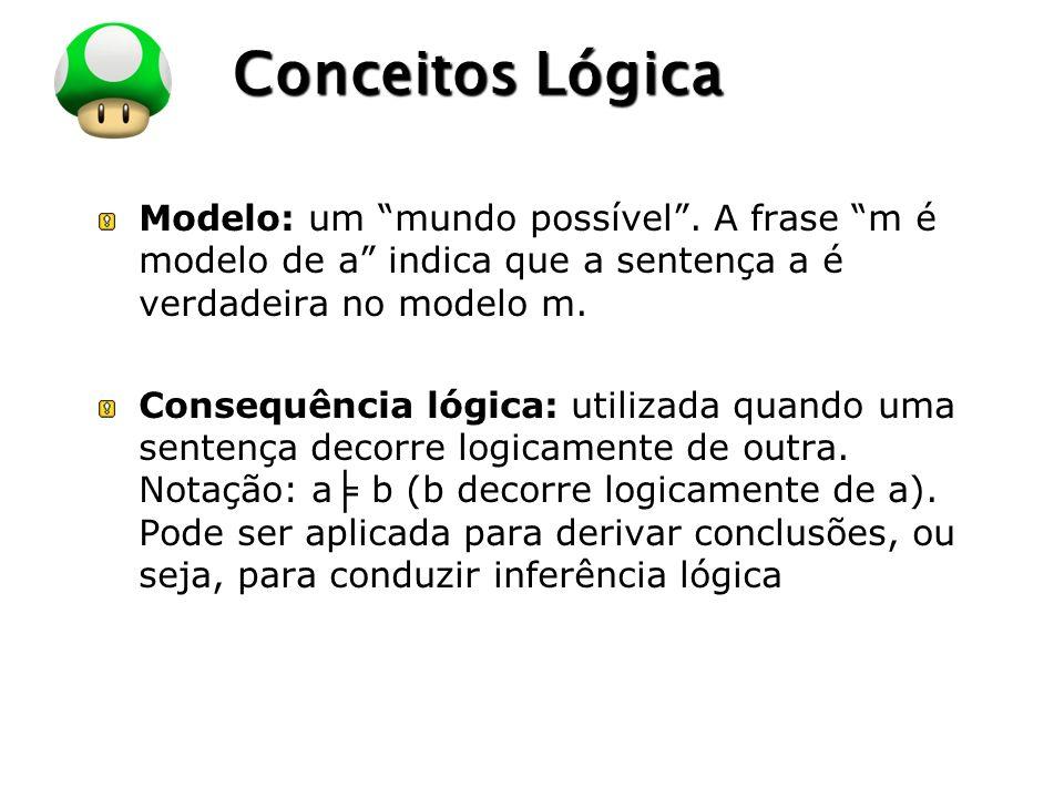 Conceitos Lógica Modelo: um mundo possível . A frase m é modelo de a indica que a sentença a é verdadeira no modelo m.