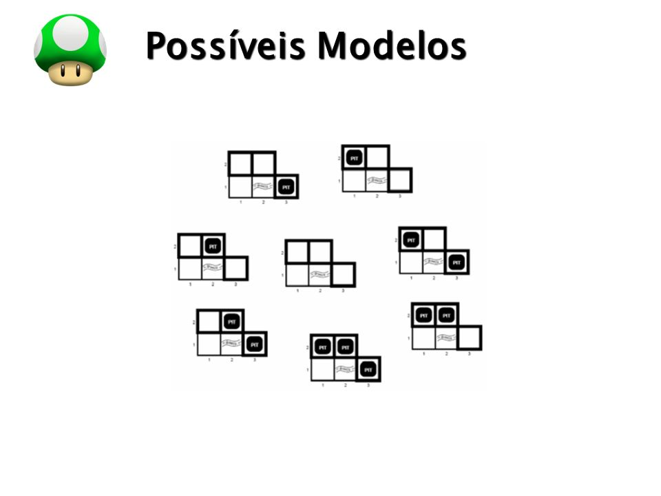 Possíveis Modelos