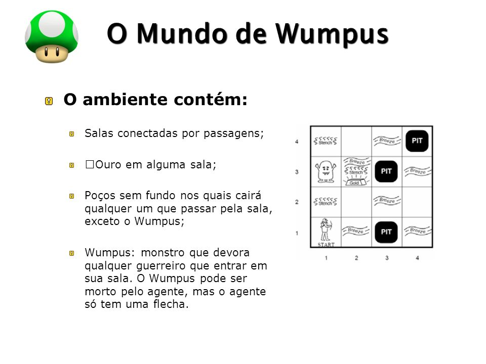 O Mundo de Wumpus O ambiente contém: Salas conectadas por passagens;