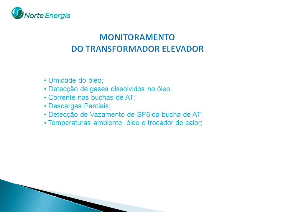 MONITORAMENTO DO TRANSFORMADOR ELEVADOR