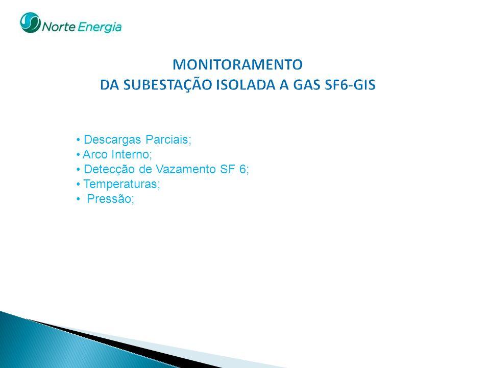 MONITORAMENTO DA SUBESTAÇÃO ISOLADA A GAS SF6-GIS