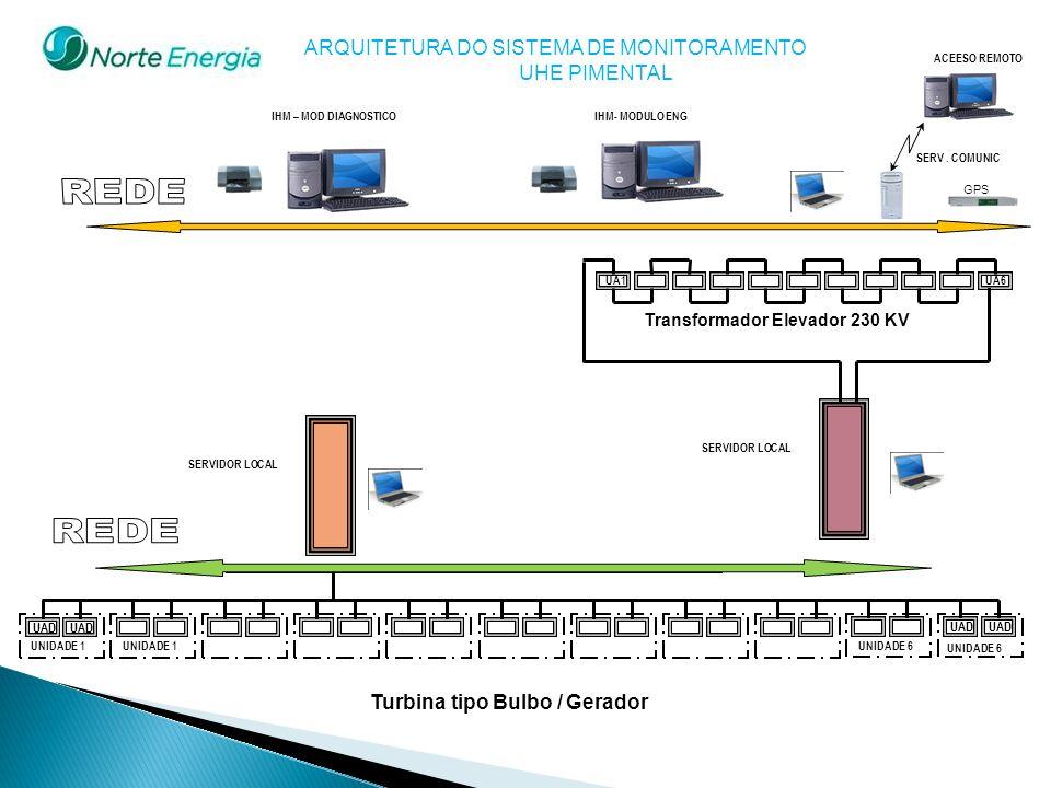 REDE REDE Turbina tipo Bulbo / Gerador