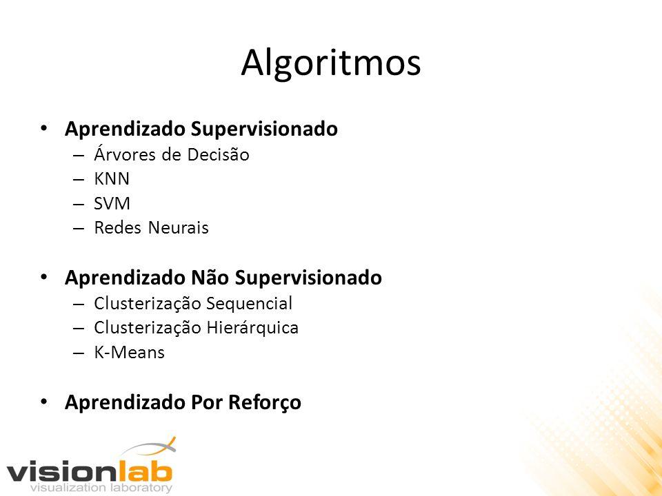 Algoritmos Aprendizado Supervisionado Aprendizado Não Supervisionado