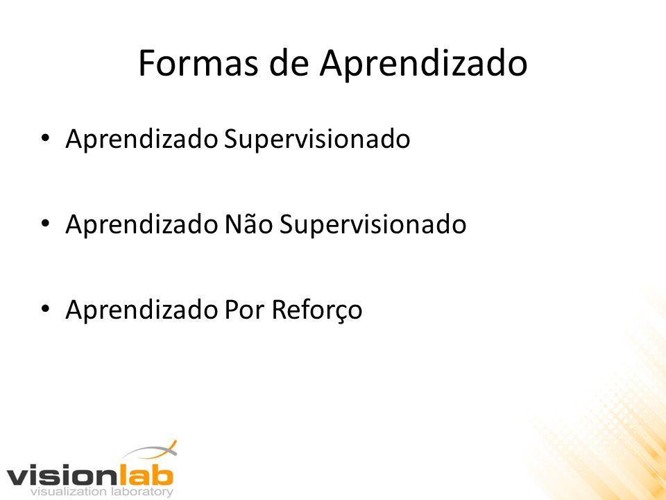 Formas de Aprendizado Aprendizado Supervisionado