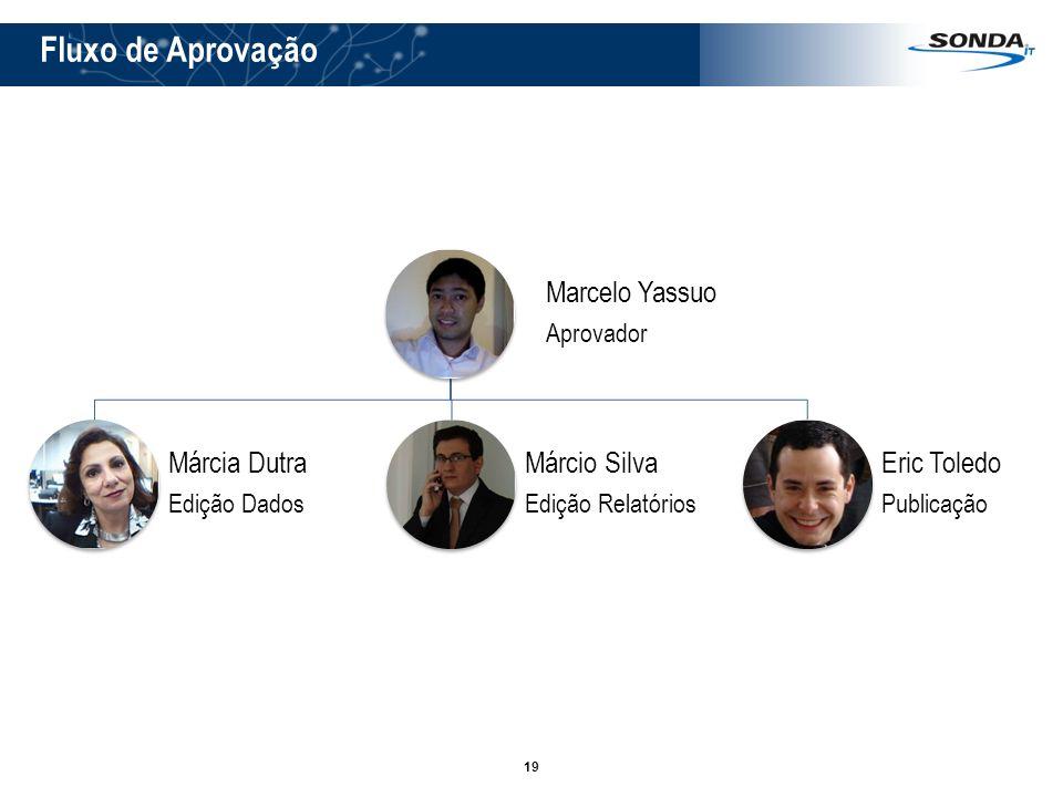 Fluxo de Aprovação Marcelo Yassuo Márcia Dutra Márcio Silva