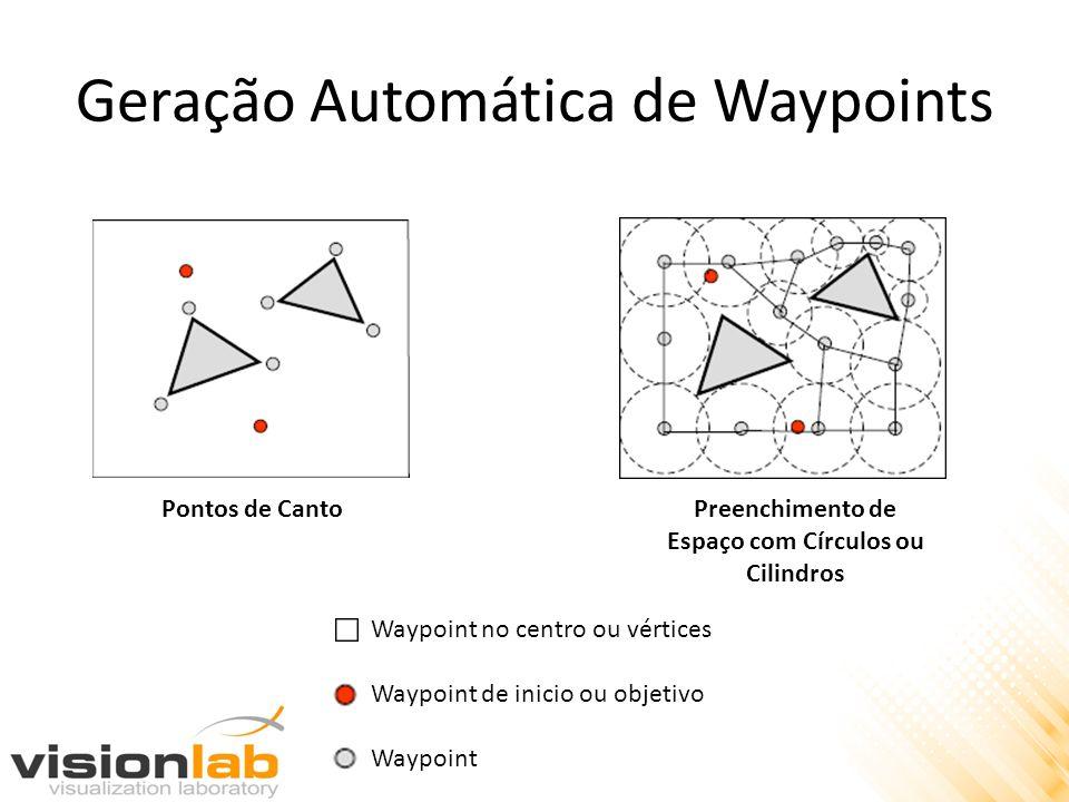 Geração Automática de Waypoints
