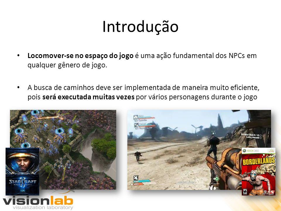 Introdução Locomover-se no espaço do jogo é uma ação fundamental dos NPCs em qualquer gênero de jogo.