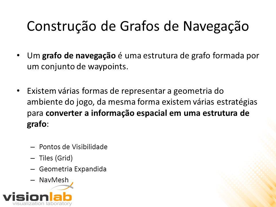 Construção de Grafos de Navegação