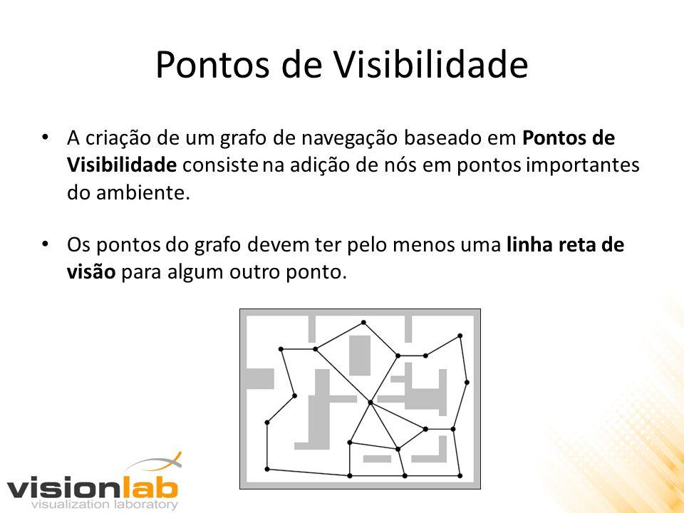 Pontos de Visibilidade