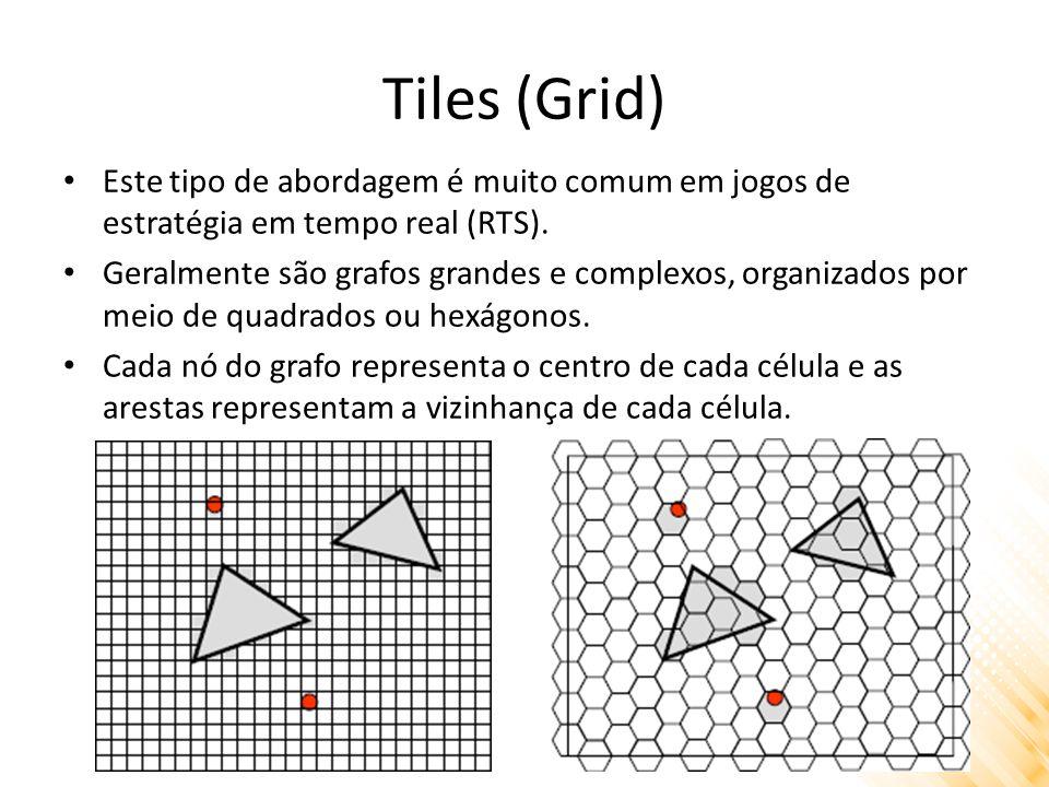 Tiles (Grid) Este tipo de abordagem é muito comum em jogos de estratégia em tempo real (RTS).