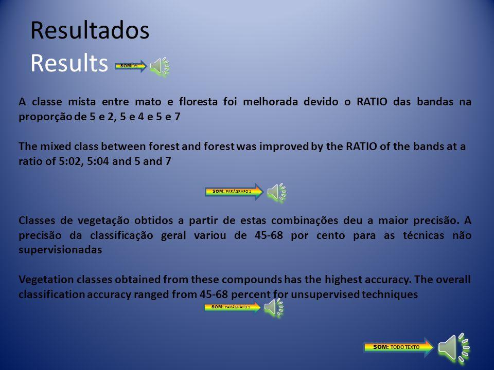 Resultados Results SOM: P1. A classe mista entre mato e floresta foi melhorada devido o RATIO das bandas na proporção de 5 e 2, 5 e 4 e 5 e 7.