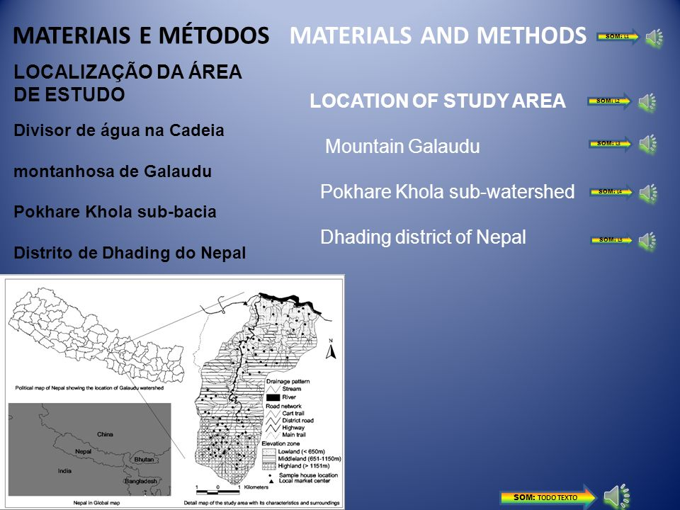 MATERIAIS E MÉTODOS MATERIALS AND METHODS