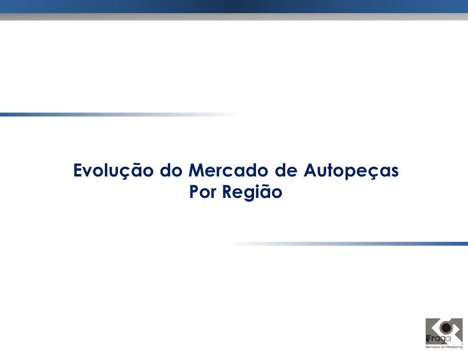 Evolução do Mercado de Autopeças