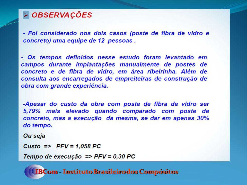 IBCom - Instituto Brasileiro dos Compósitos