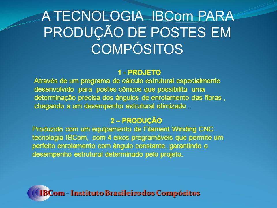 A TECNOLOGIA IBCom PARA PRODUÇÃO DE POSTES EM COMPÓSITOS