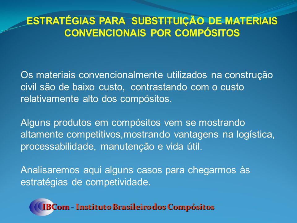 ESTRATÉGIAS PARA SUBSTITUIÇÃO DE MATERIAIS CONVENCIONAIS POR COMPÓSITOS