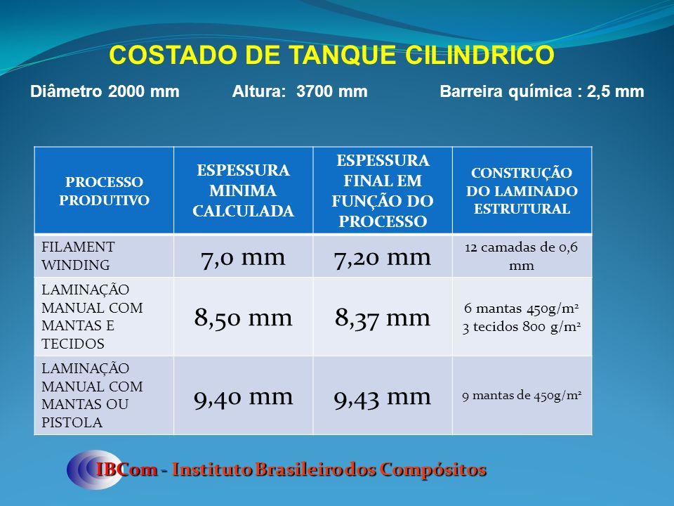 COSTADO DE TANQUE CILINDRICO