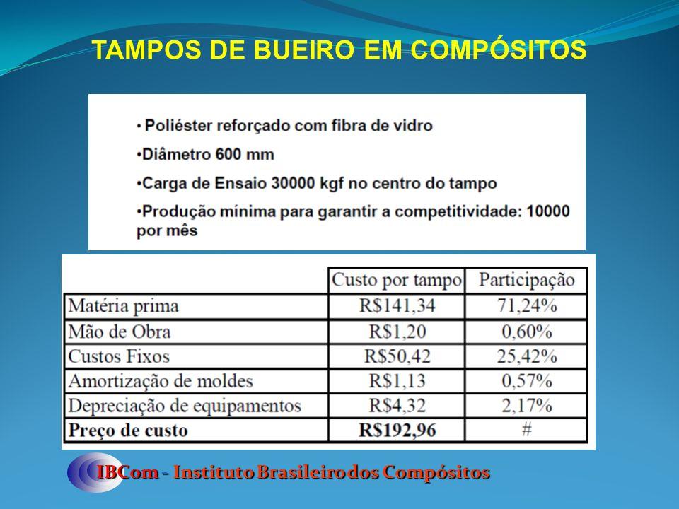 TAMPOS DE BUEIRO EM COMPÓSITOS