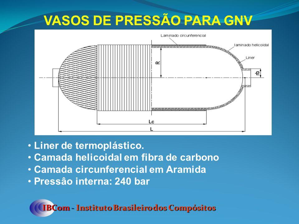 VASOS DE PRESSÃO PARA GNV