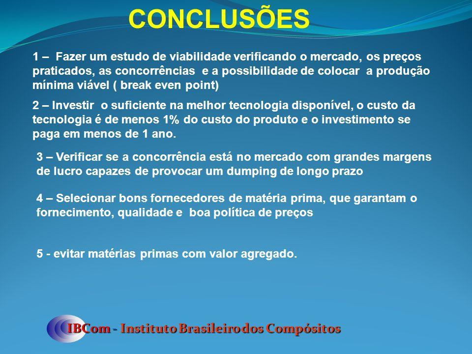 CONCLUSÕES IBCom - Instituto Brasileiro dos Compósitos