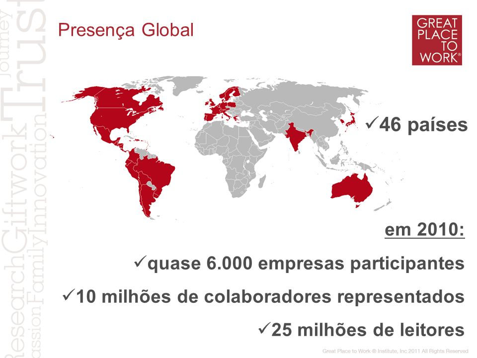 46 países Presença Global em 2010: quase 6.000 empresas participantes