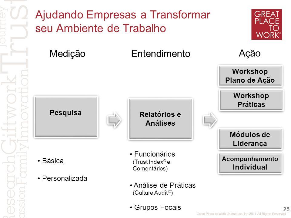 Ajudando Empresas a Transformar seu Ambiente de Trabalho