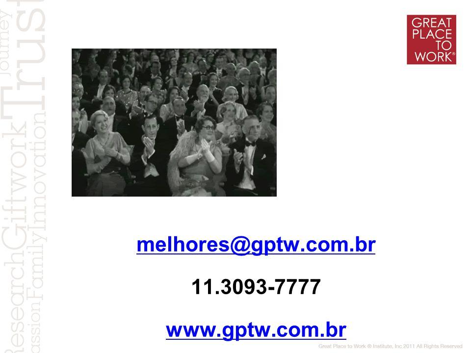 melhores@gptw.com.br 11.3093-7777 www.gptw.com.br