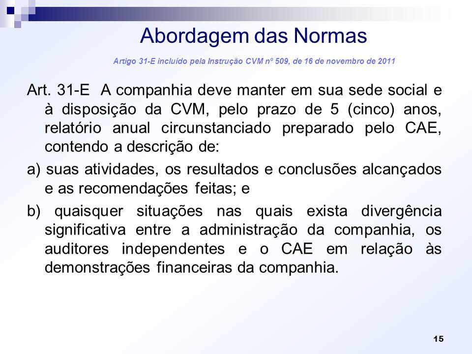 Abordagem das Normas Artigo 31-E incluído pela Instrução CVM nº 509, de 16 de novembro de 2011