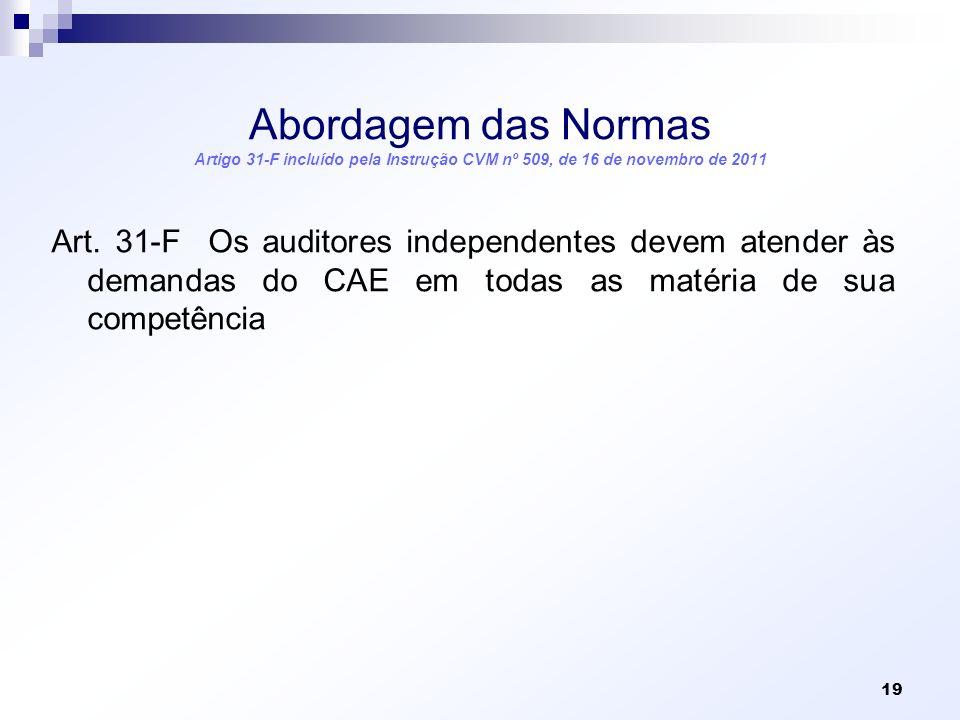 Abordagem das Normas Artigo 31-F incluído pela Instrução CVM nº 509, de 16 de novembro de 2011