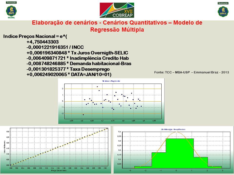 Elaboração de cenários - Cenários Quantitativos – Modelo de Regressão Múltipla