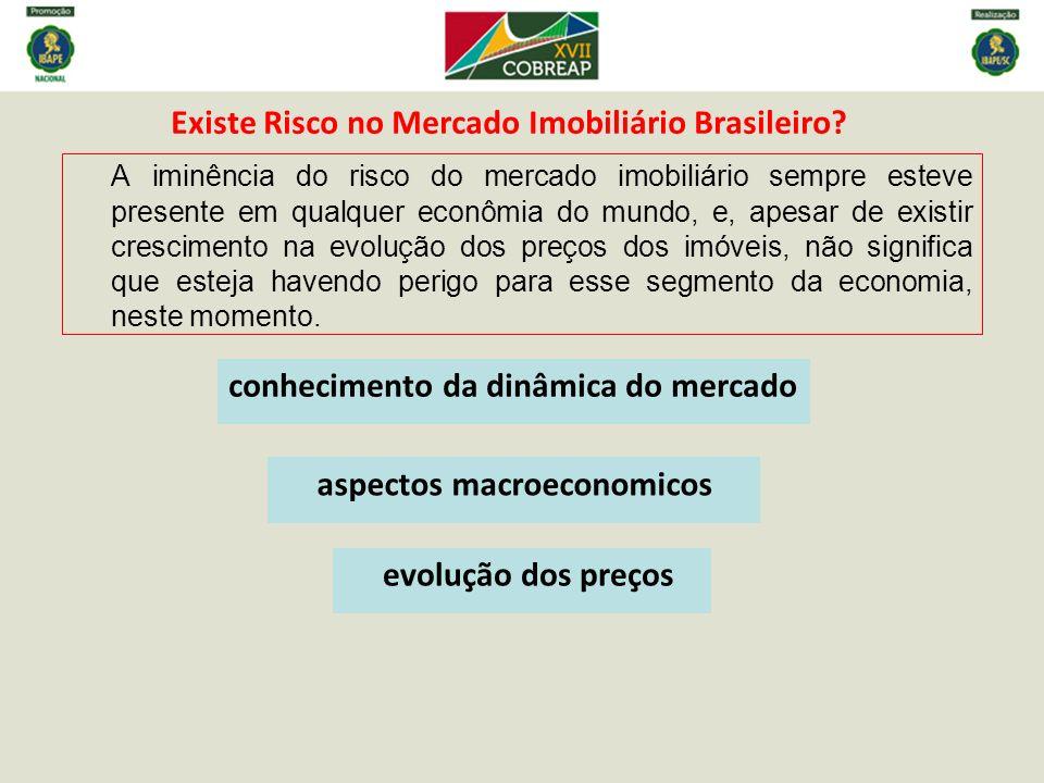 Existe Risco no Mercado Imobiliário Brasileiro