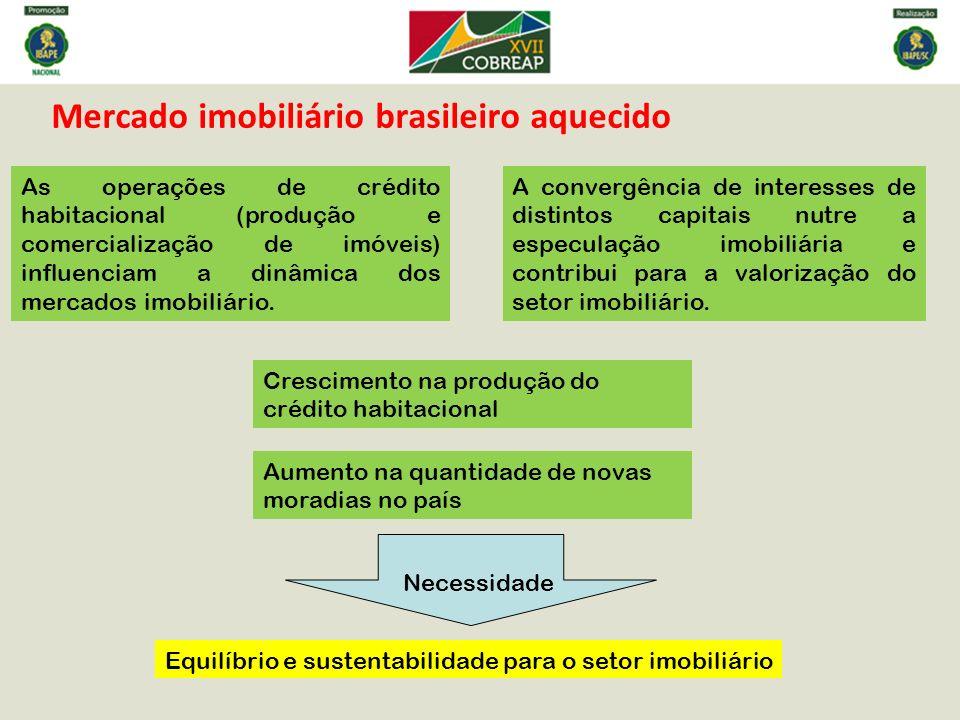 Mercado imobiliário brasileiro aquecido