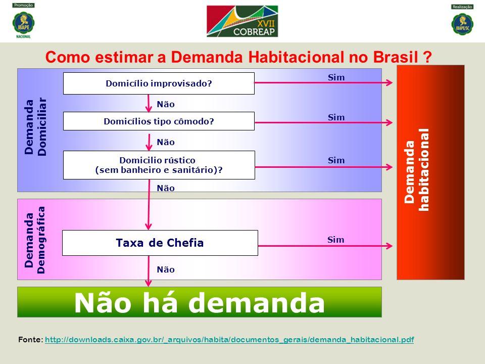 Como estimar a Demanda Habitacional no Brasil