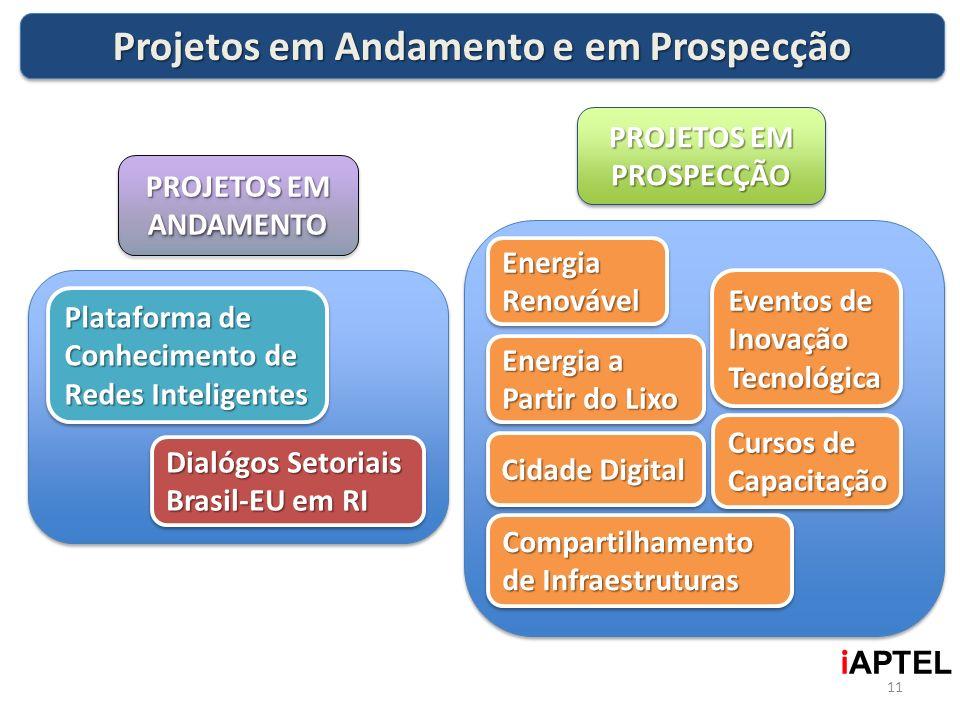 Projetos em Andamento e em Prospecção PROJETOS EM PROSPECÇÃO